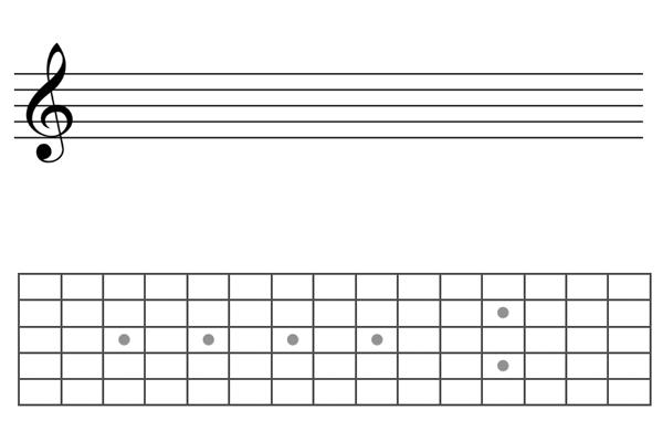 五線譜とダイアグラム2