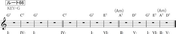 ブルースセッションルート66コード譜