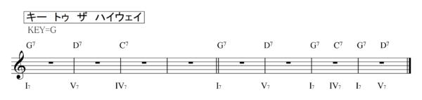 ブルースセッションキートゥザハイウェイコード譜