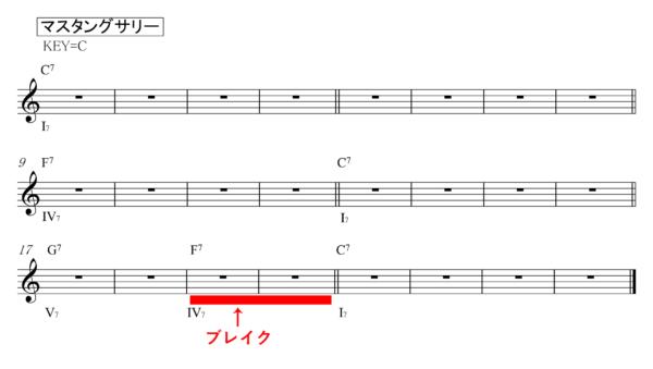 ブルースセッションマスタリングサリーコード譜