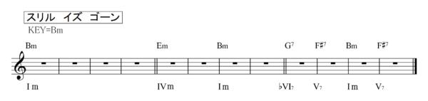 ブルースセッションスリルイズゴーンコード譜