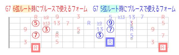 5弦ルートと6弦ルートのセブンスコードと度数(G7のみ)