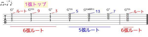 G71弦トップのボイシング