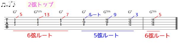 G72弦トップのボイシング