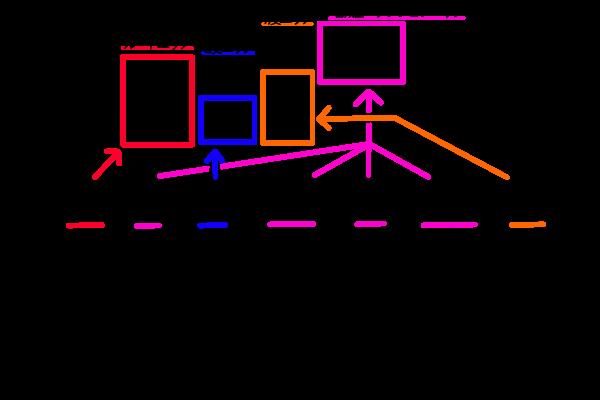 コードシンボル図解