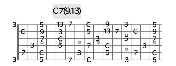 C7コードトーン+テンションダイアグラム3