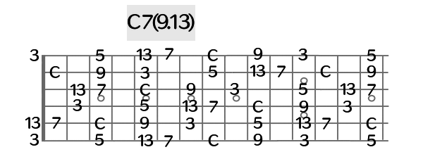 C7コードトーン+テンションダイアグラム2